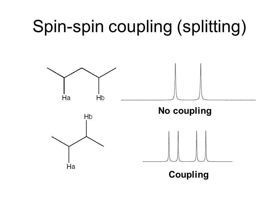 Spin-spin coupling (splitting)