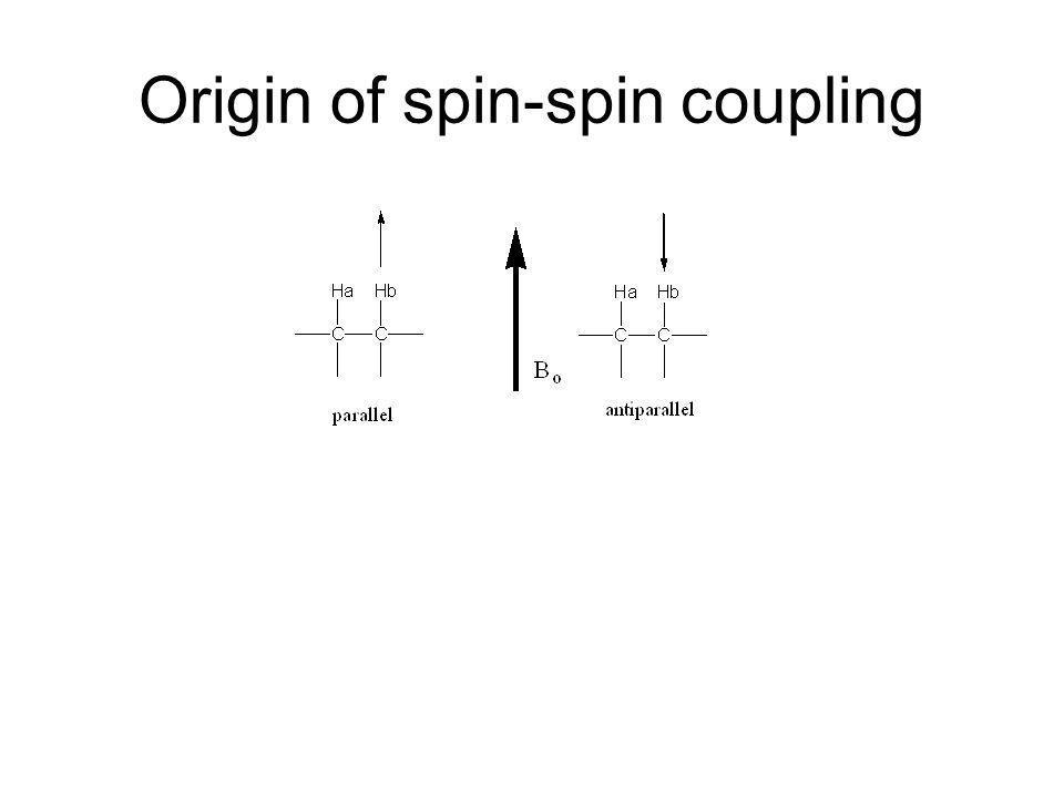 Origin of spin-spin coupling