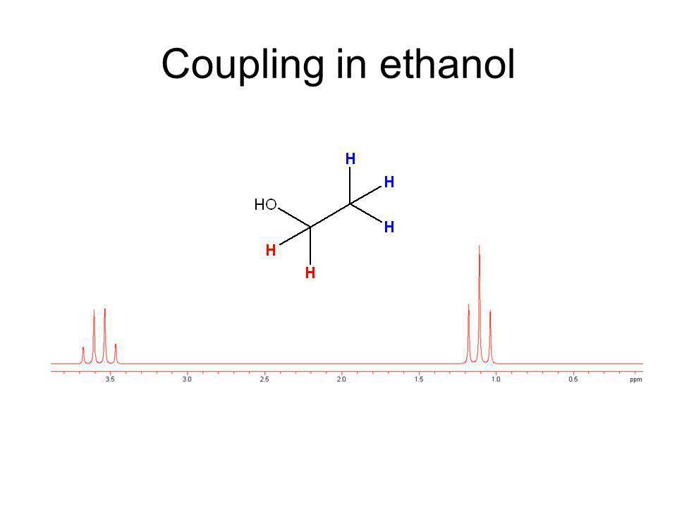 Coupling in ethanol