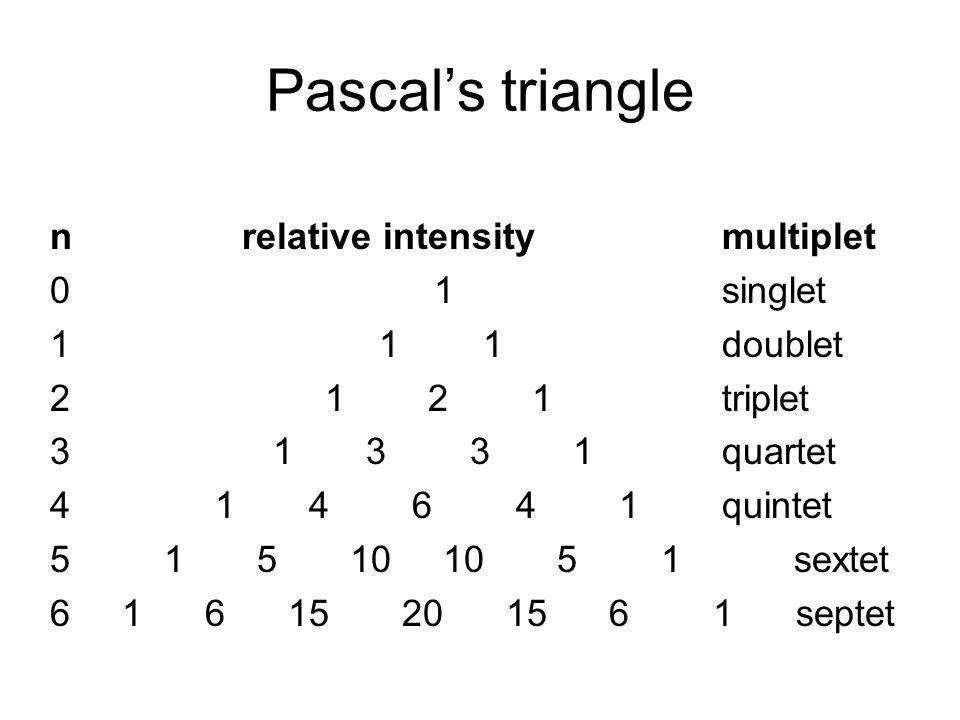 Pascal's triangle n relative intensity multiplet 0 1 singlet