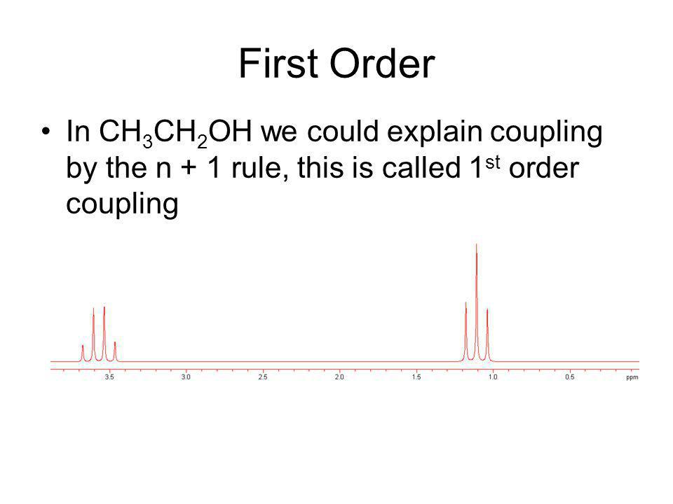 First Order In CH3CH2OH we could explain coupling by the n + 1 rule, this is called 1st order coupling.