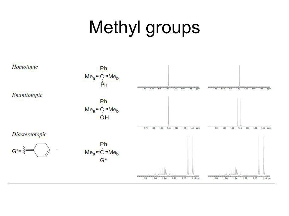 Methyl groups