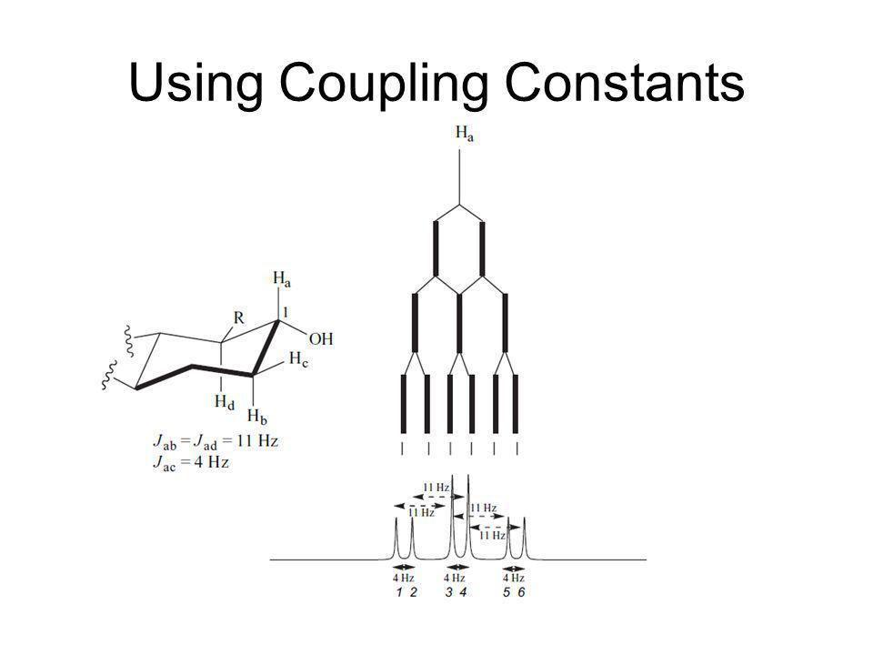 Using Coupling Constants