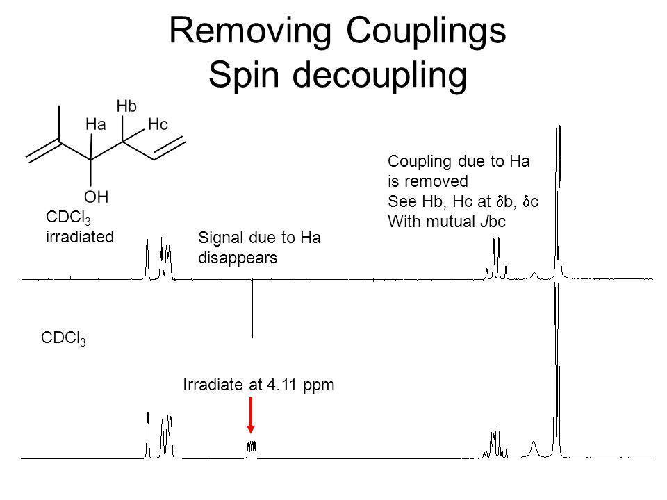 Removing Couplings Spin decoupling