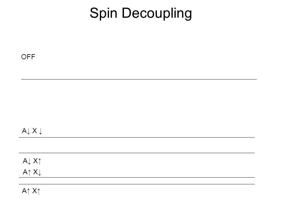 Spin Decoupling OFF A↓ X ↓ A↓ X↑ A↑ X↓ A↑ X↑