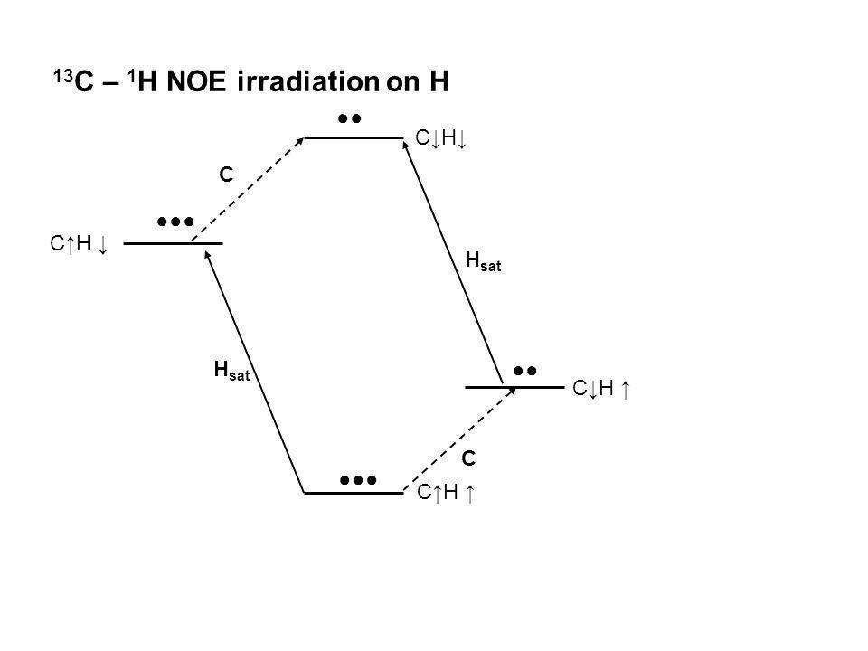 13C – 1H NOE irradiation on H