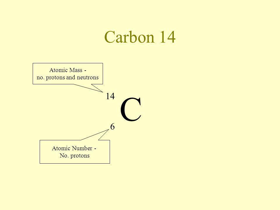 no. protons and neutrons