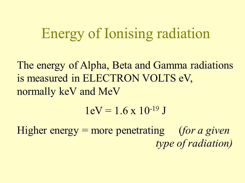 Energy of Ionising radiation
