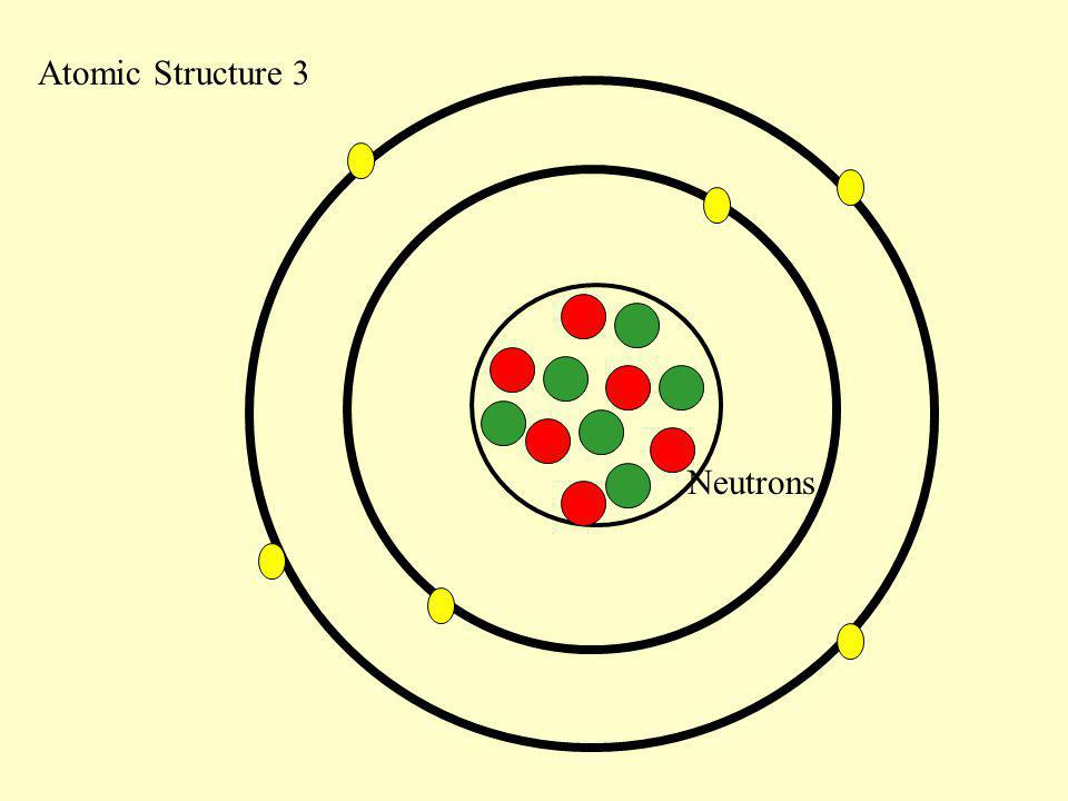 Atomic Structure 3 Neutrons