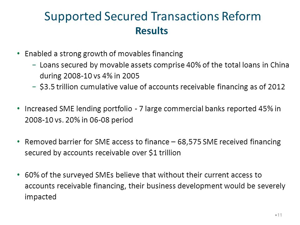 Supported Secured Transactions Reform Results