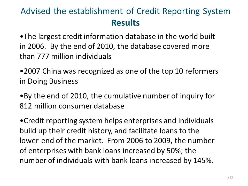 Advised the establishment of Credit Reporting System Results