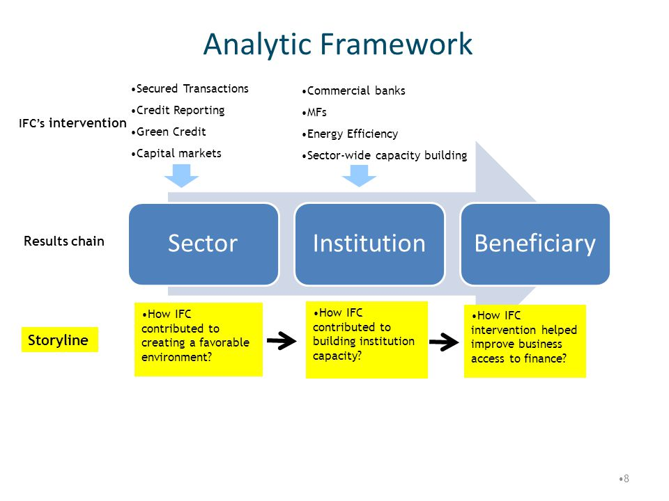 Analytic Framework Storyline Results chain Secured Transactions