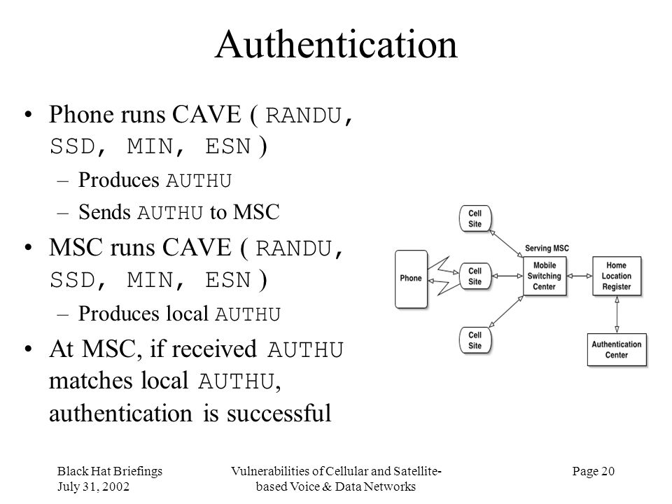 Vulnerabilities of Cellular and Satellite-based Voice & Data Networks