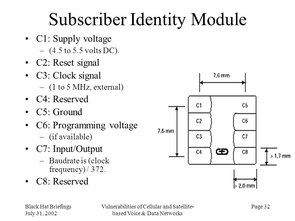 Subscriber Identity Module
