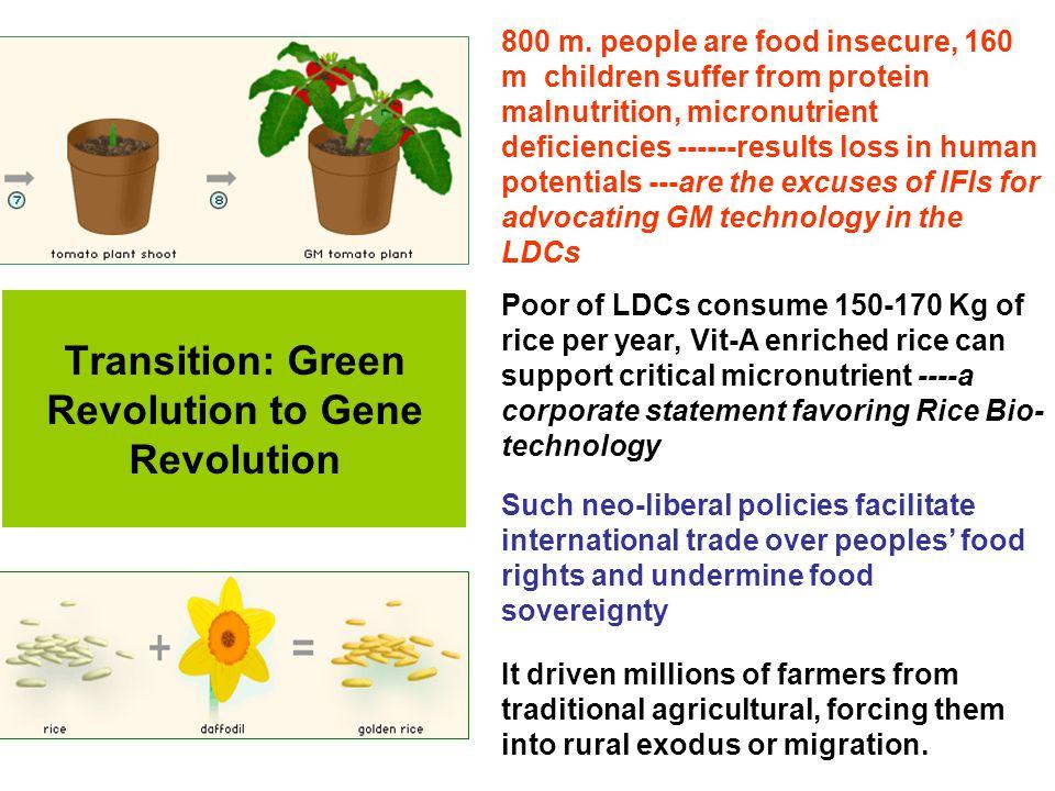 Transition: Green Revolution to Gene Revolution
