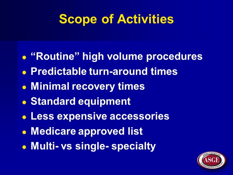 Scope of Activities Routine high volume procedures