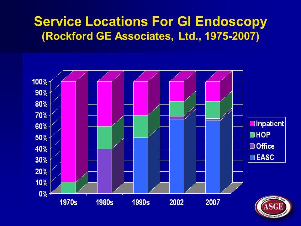 Service Locations For GI Endoscopy (Rockford GE Associates, Ltd