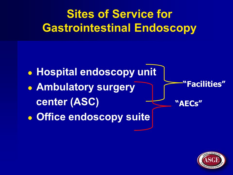 Sites of Service for Gastrointestinal Endoscopy