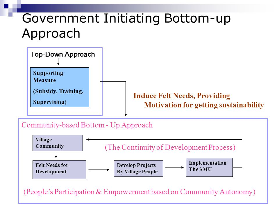 Government Initiating Bottom-up Approach