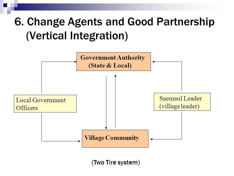 6. Change Agents and Good Partnership (Vertical Integration)