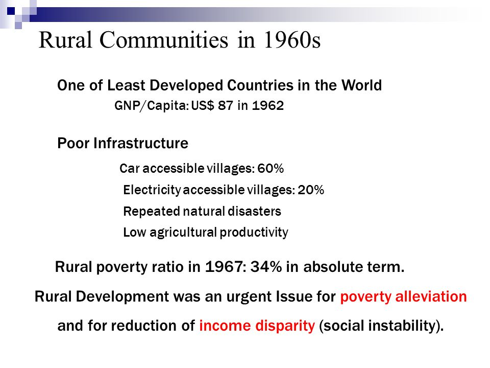 Rural Communities in 1960s One of Least Developed Countries in the World. GNP/Capita: US$ 87 in 1962.