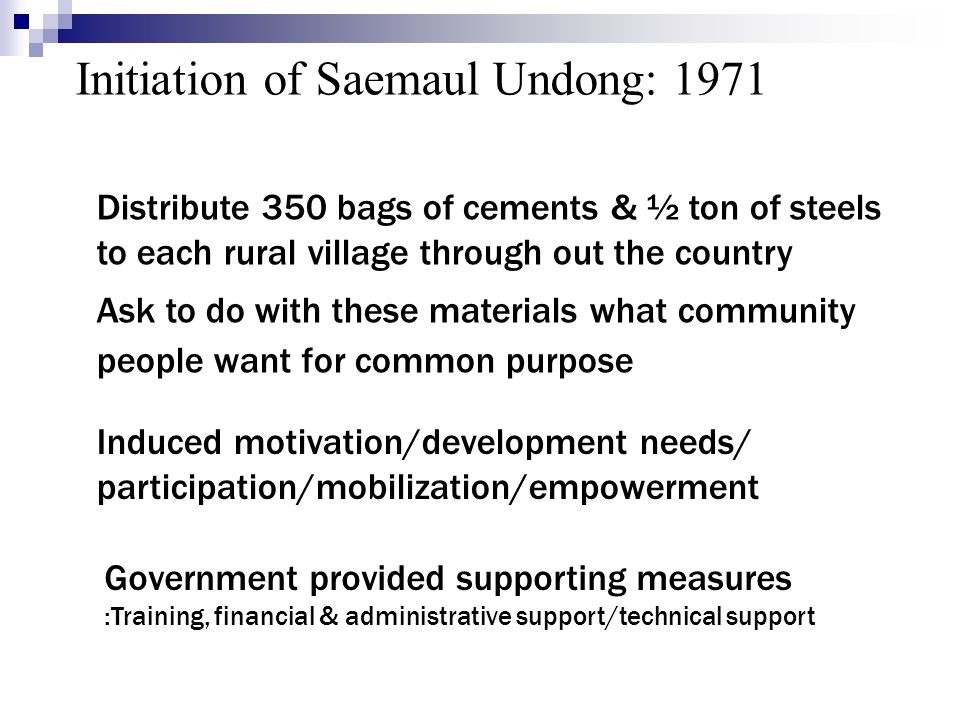 Initiation of Saemaul Undong: 1971