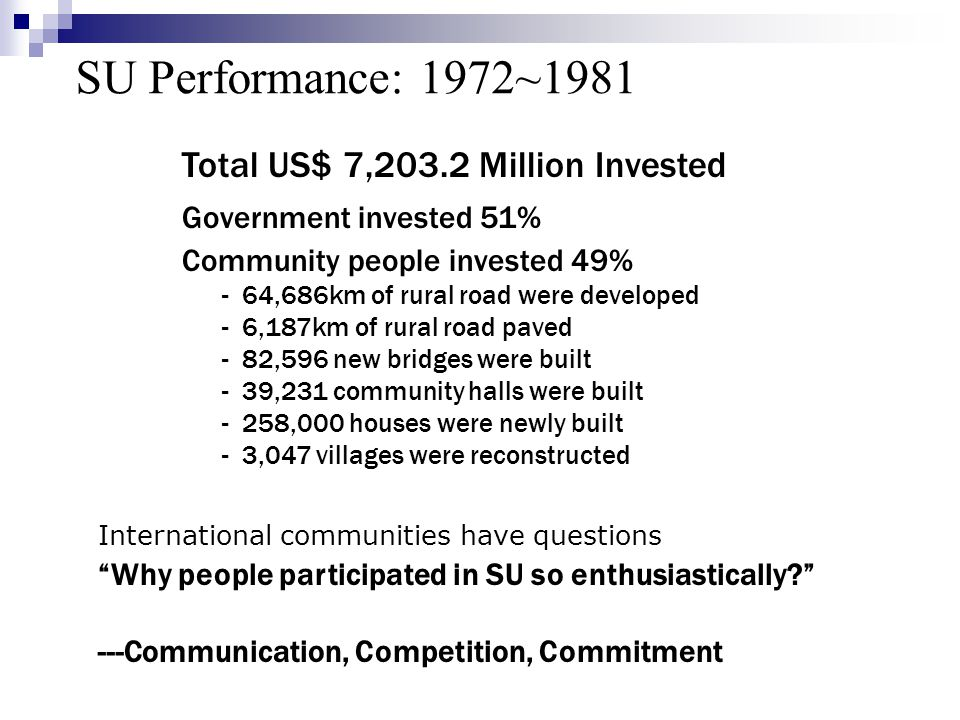 SU Performance: 1972~1981 Total US$ 7,203.2 Million Invested