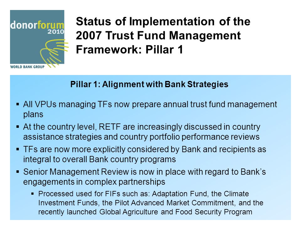 Pillar 1: Alignment with Bank Strategies