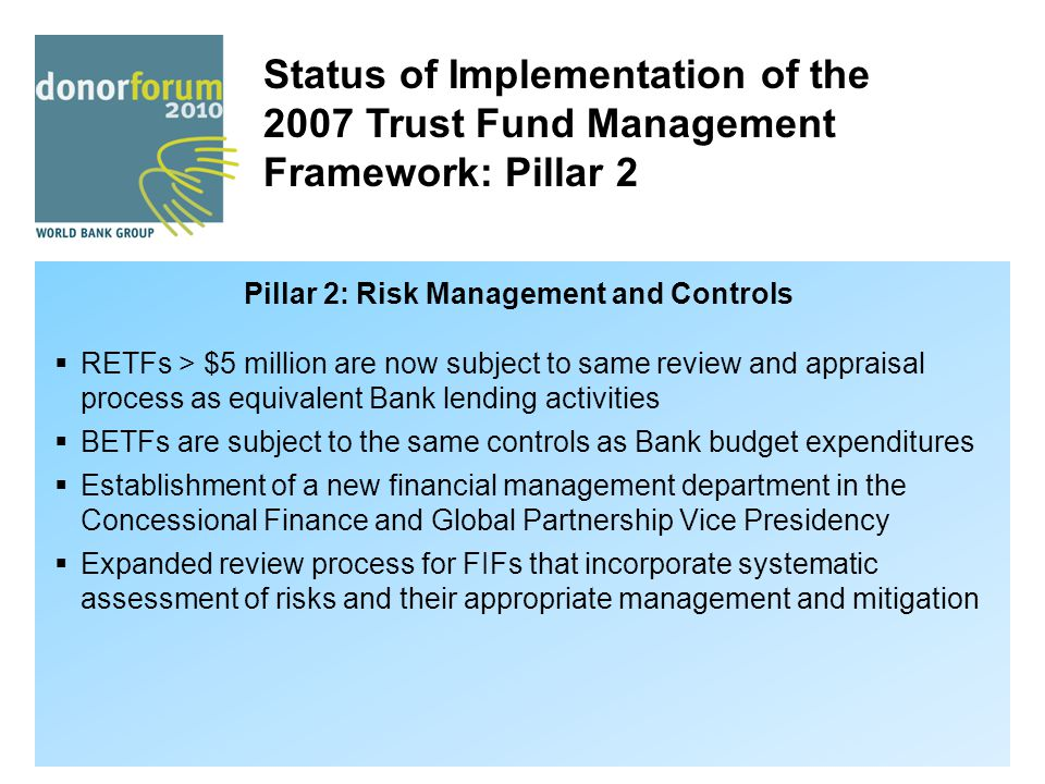 Pillar 2: Risk Management and Controls