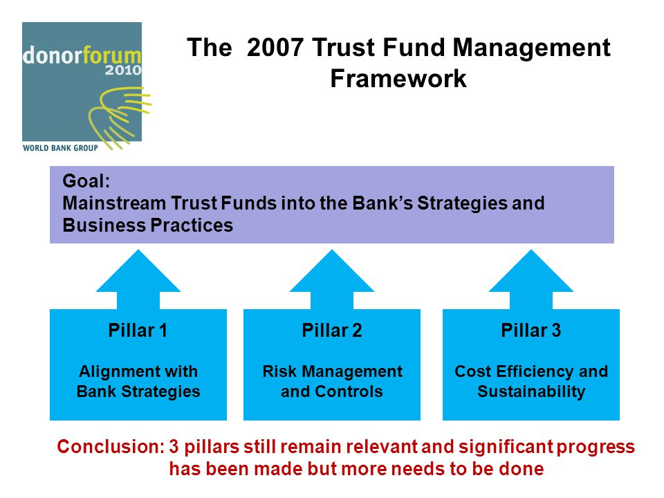 The 2007 Trust Fund Management Framework
