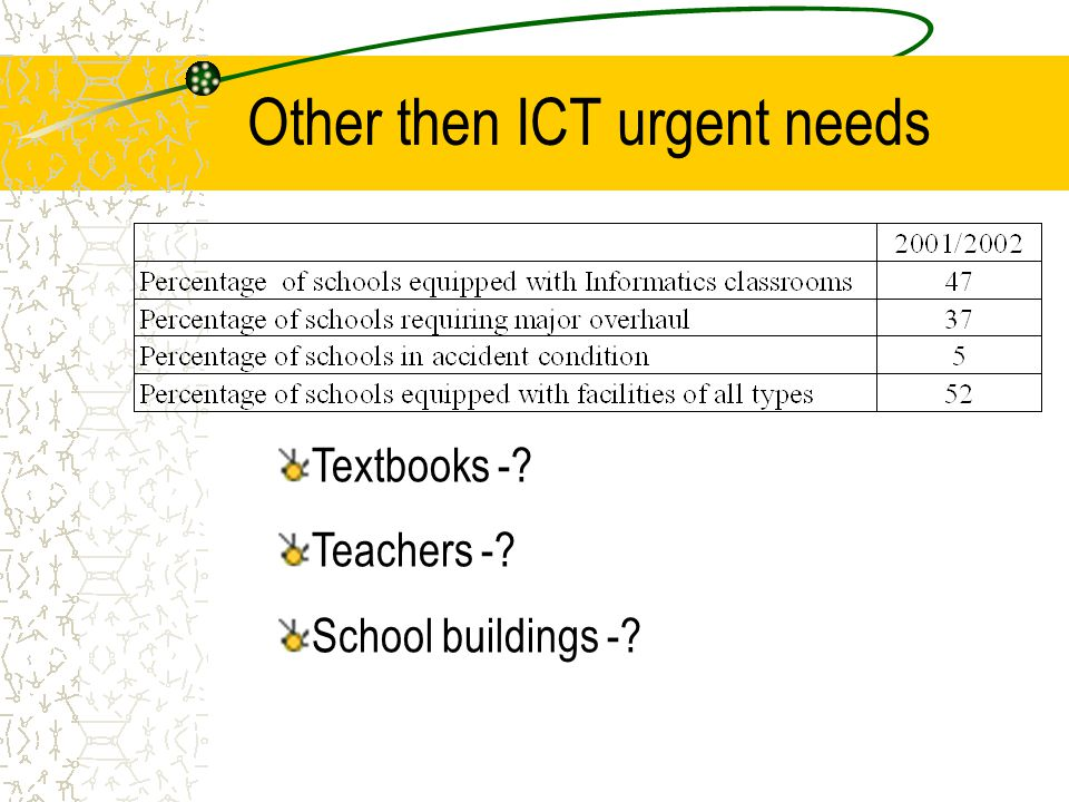 Other then ICT urgent needs
