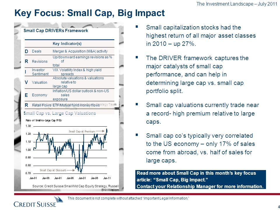 Key Focus: Small Cap, Big Impact