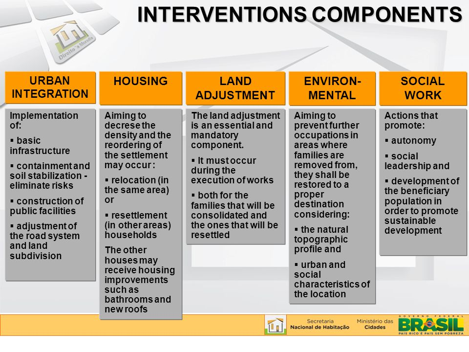 INTERVENTIONS COMPONENTS