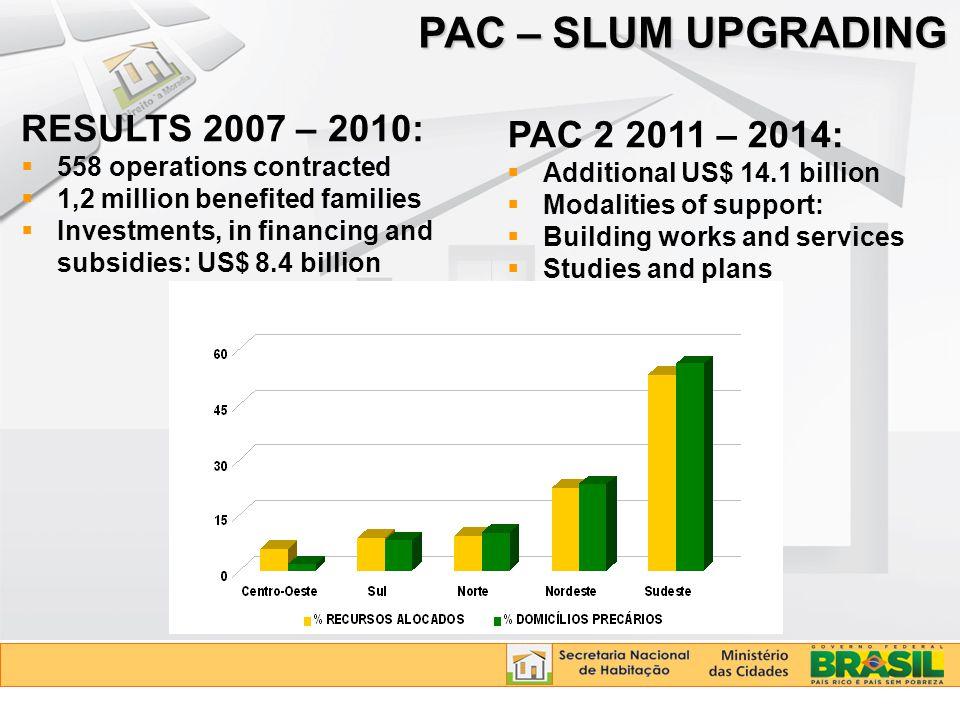 PAC – SLUM UPGRADING RESULTS 2007 – 2010: PAC 2 2011 – 2014: