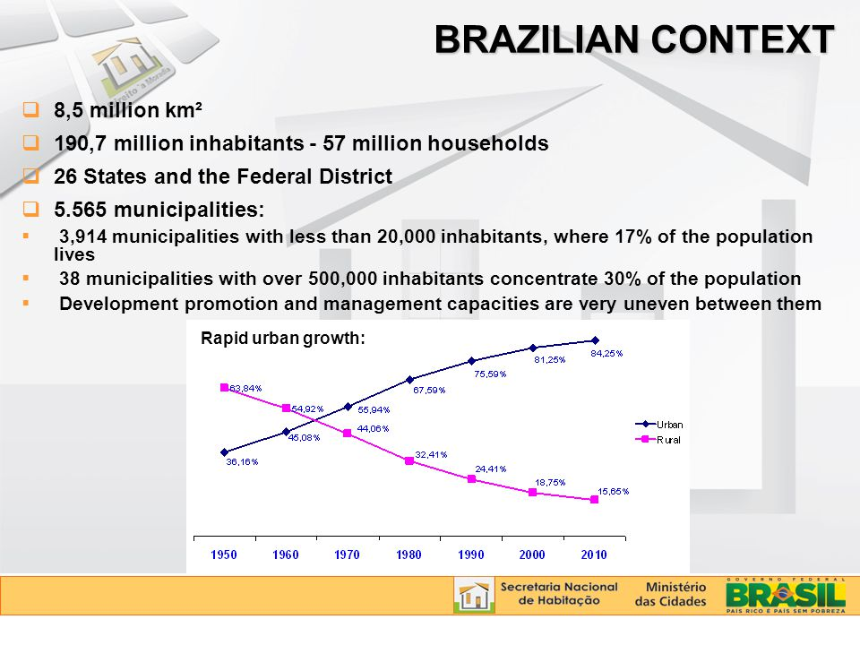 BRAZILIAN CONTEXT 8,5 million km²