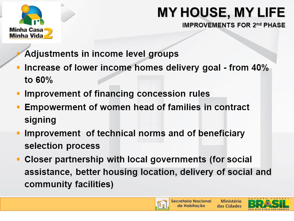 MY HOUSE, MY LIFE Adjustments in income level groups