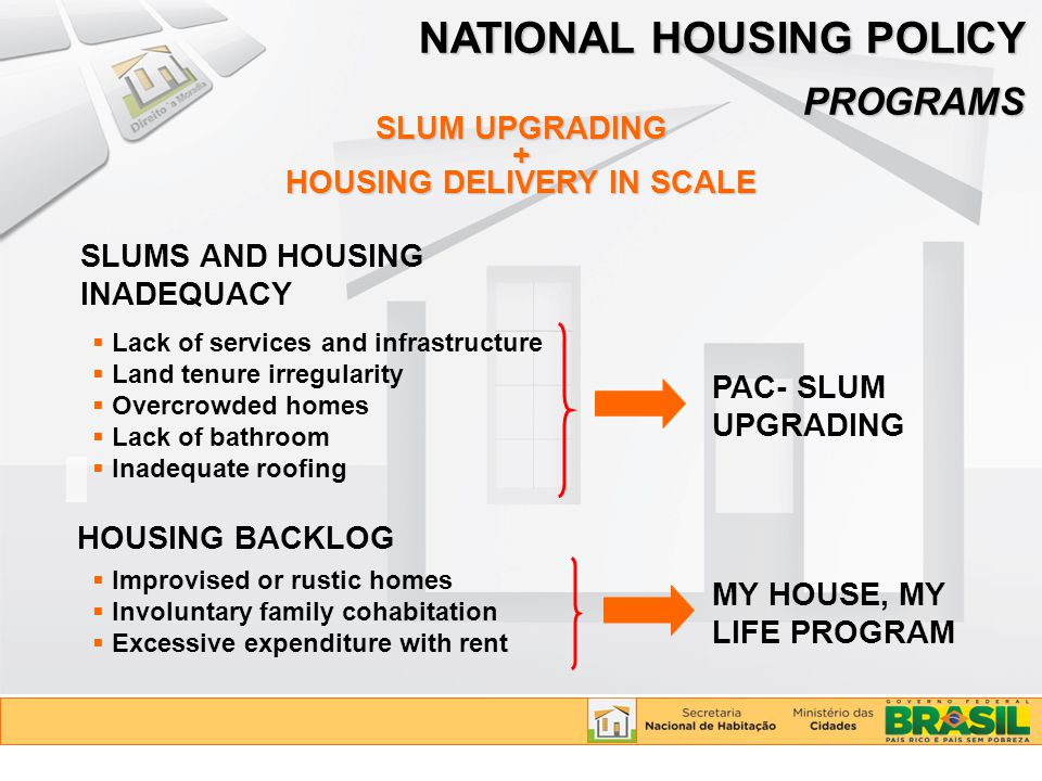 HOUSING DELIVERY IN SCALE