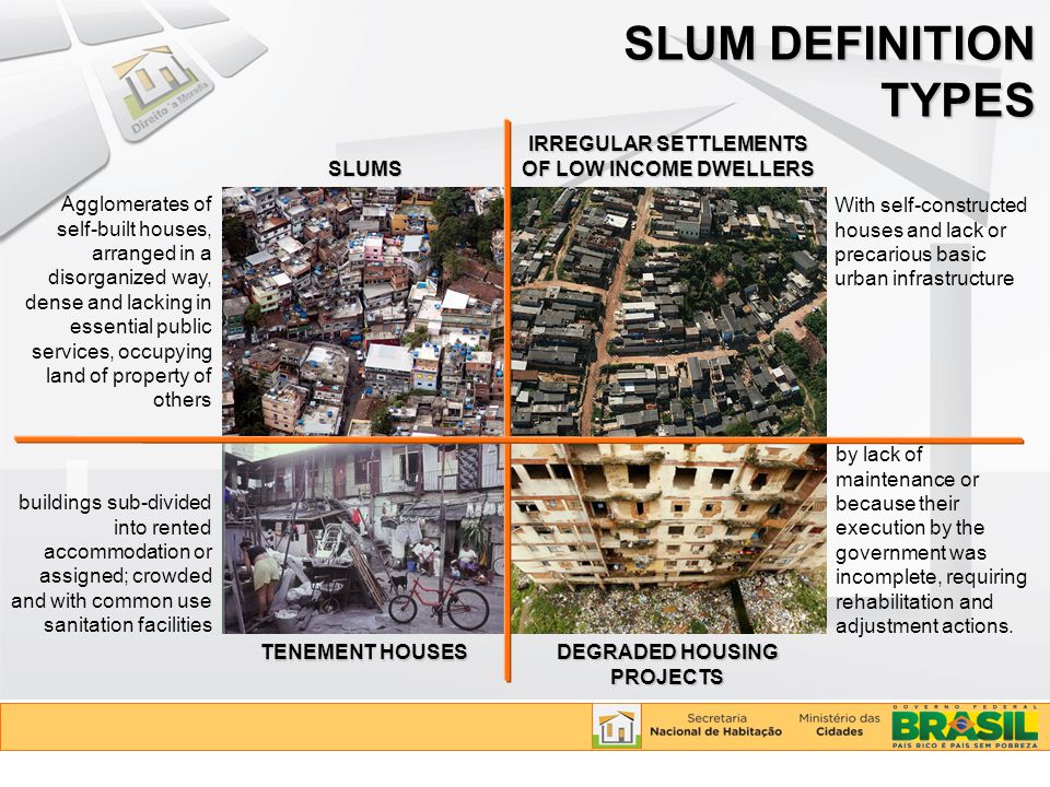 IRREGULAR SETTLEMENTS OF LOW INCOME DWELLERS DEGRADED HOUSING PROJECTS