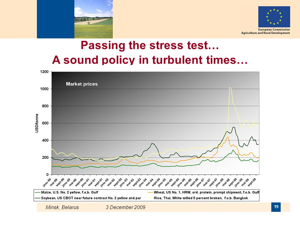 Passing the stress test… A sound policy in turbulent times…