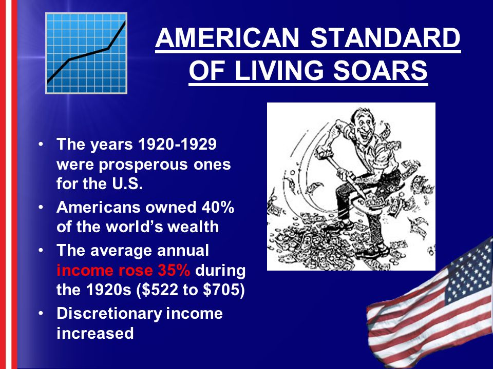 AMERICAN STANDARD OF LIVING SOARS