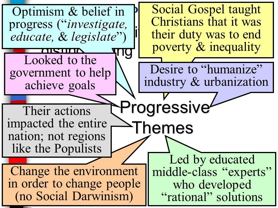 What is Progressivism Progressive Themes