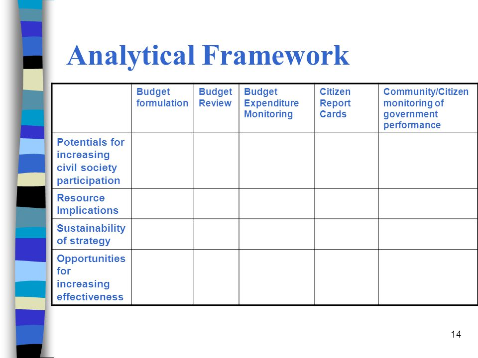Analytical Framework Budget formulation. Budget Review. Budget Expenditure Monitoring. Citizen Report Cards.