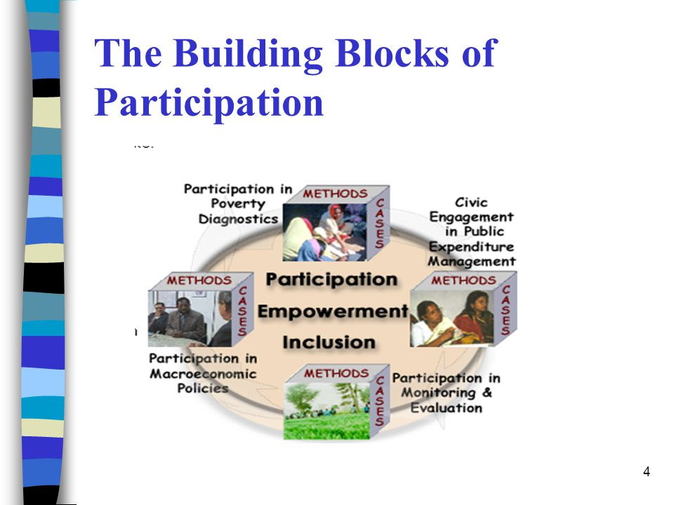 The Building Blocks of Participation