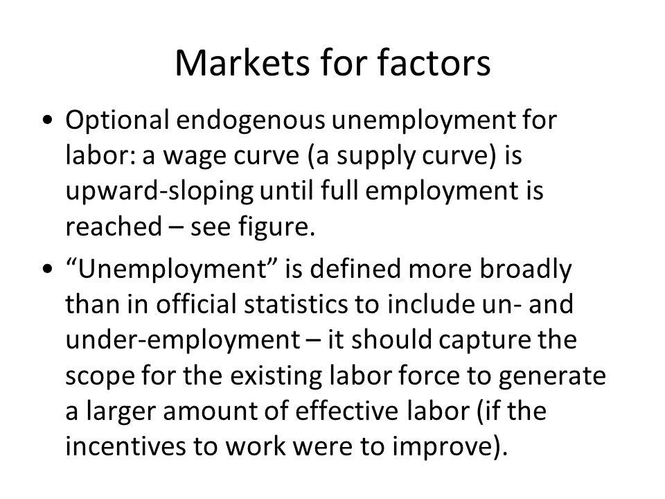 Markets for factors