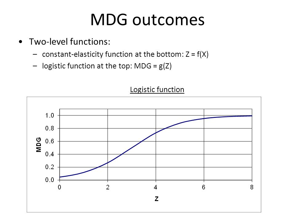 MDG outcomes Two-level functions: Logistic function
