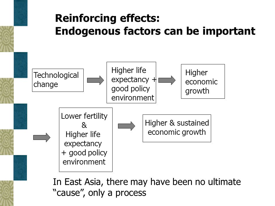 Reinforcing effects: Endogenous factors can be important