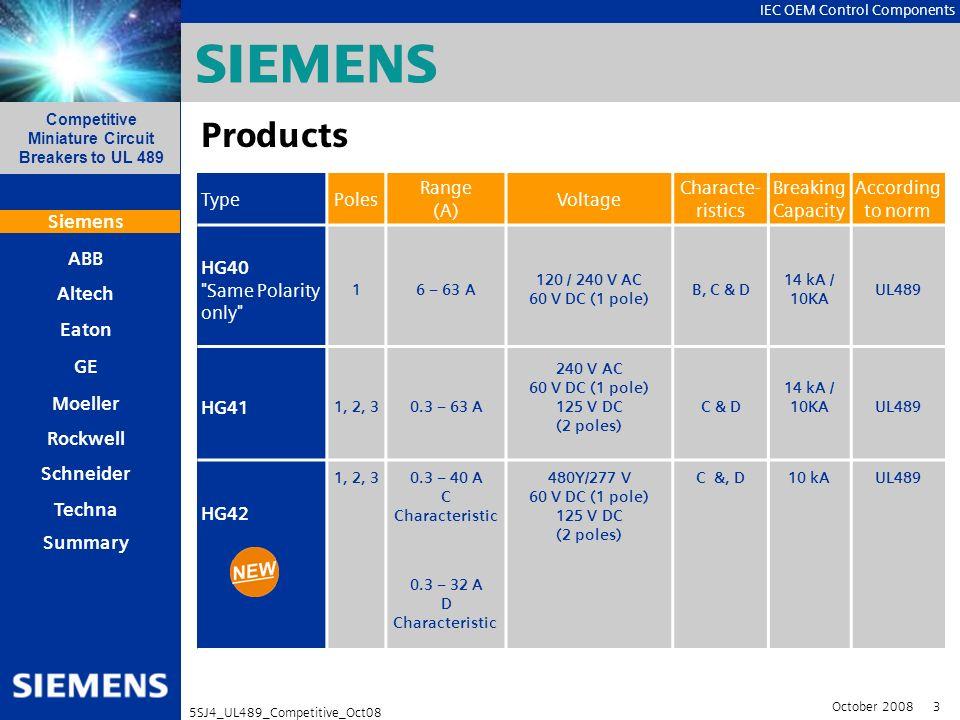 Products Type Poles Range (A) Voltage Characte-ristics