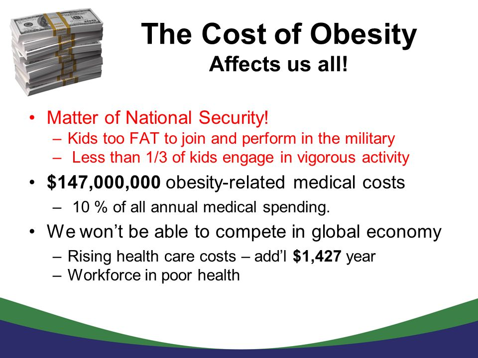 The Cost of Obesity Affects us all!