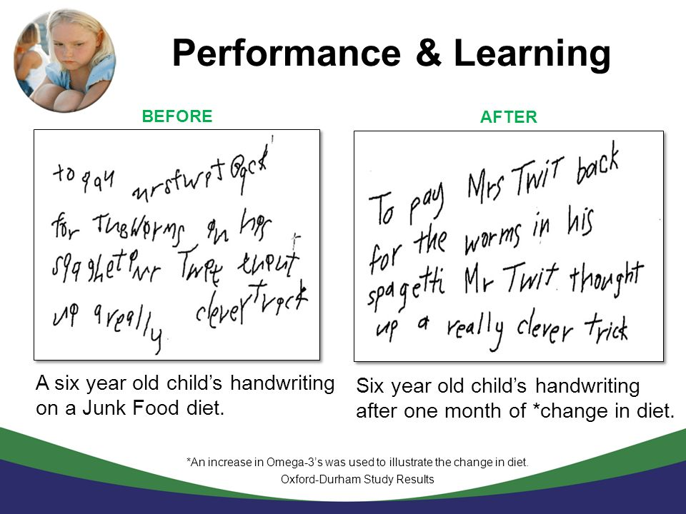 Performance & Learning