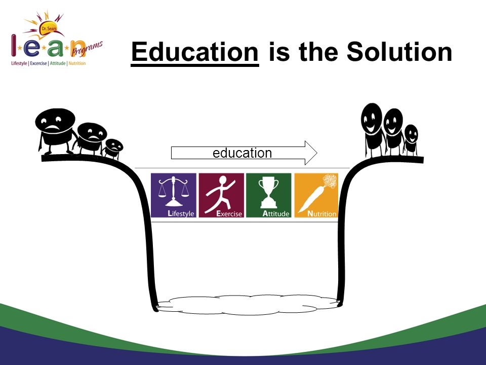 Education is the Solution